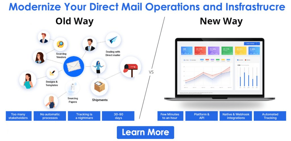 direct mail operations